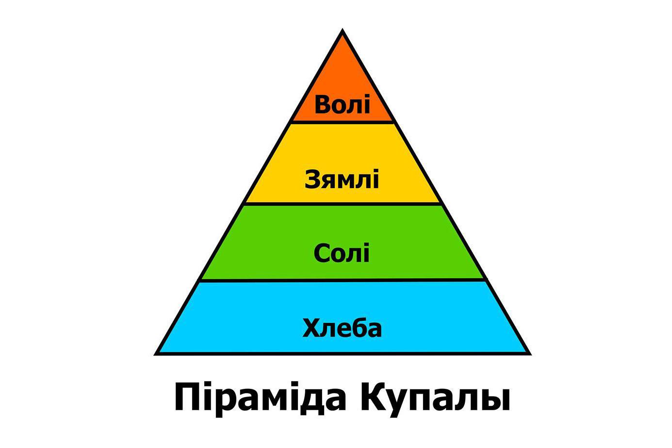 Источник: FB Pavel Berasneu